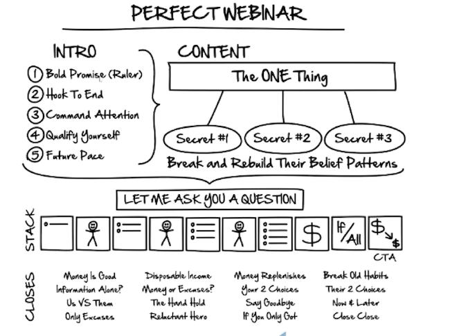 perfect-webinar
